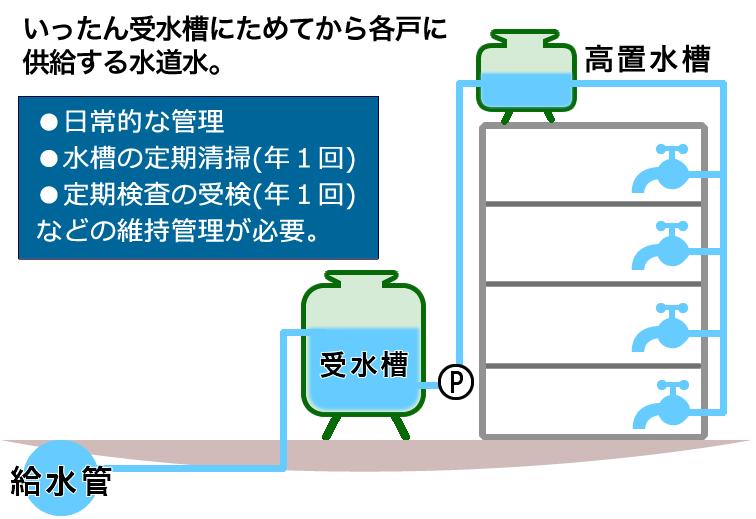 img-chosui2